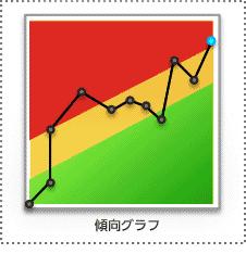 傾向グラフ