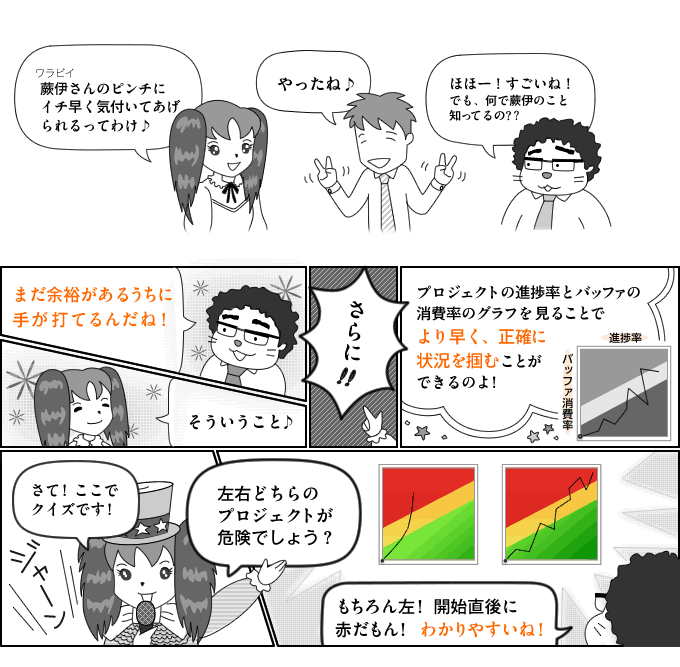 CCPMでのプロジェクト運営02